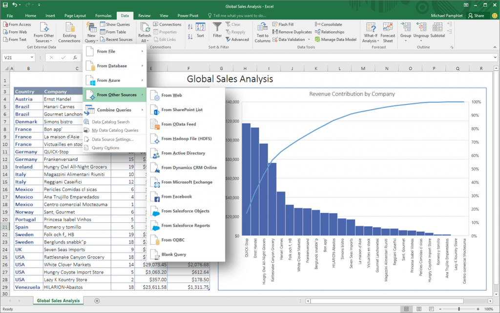 Business Analytics 1