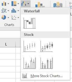 Introducing the Waterfall chart 4