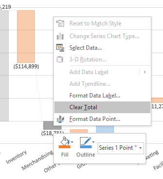 Introducing the Waterfall chart 7