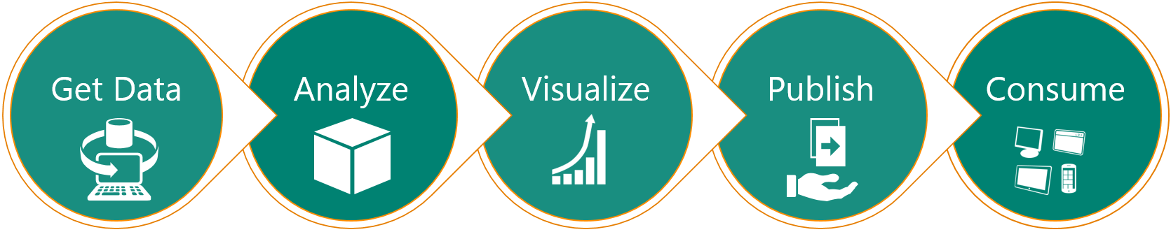 What's new for business analytics in Excel 2016 - Microsoft 365 Blog