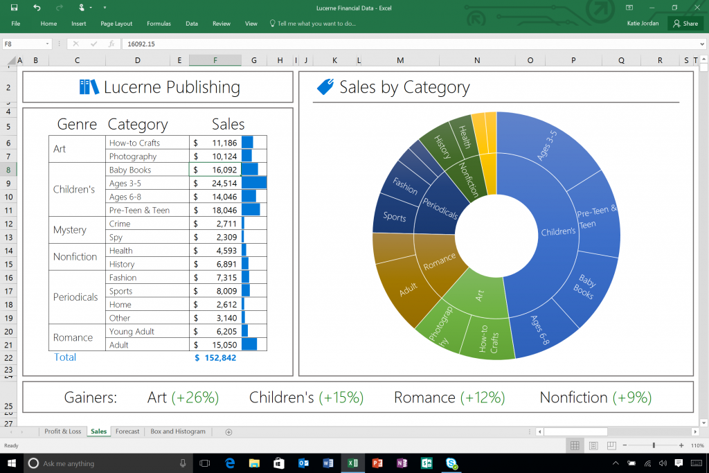 Excel 2016 - New Sunburst Chart