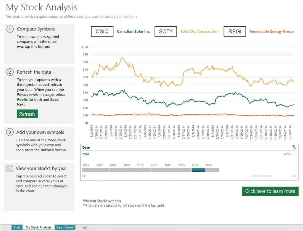 My Stock Analysis - 3