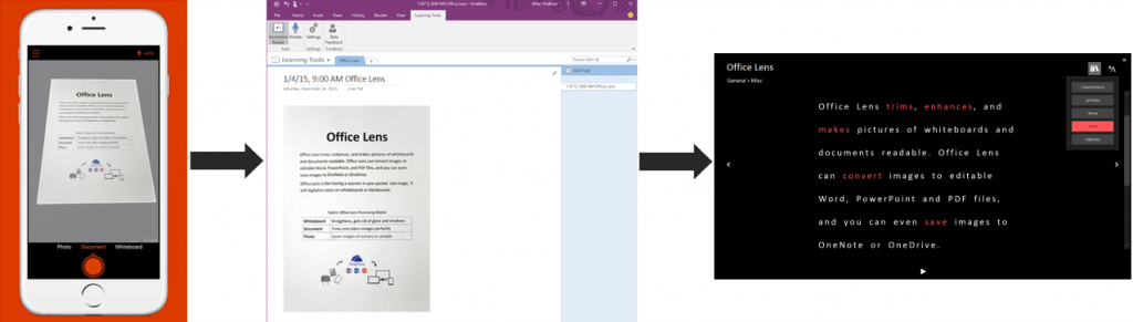 Learning Tools for OneNote improves learning for all 3