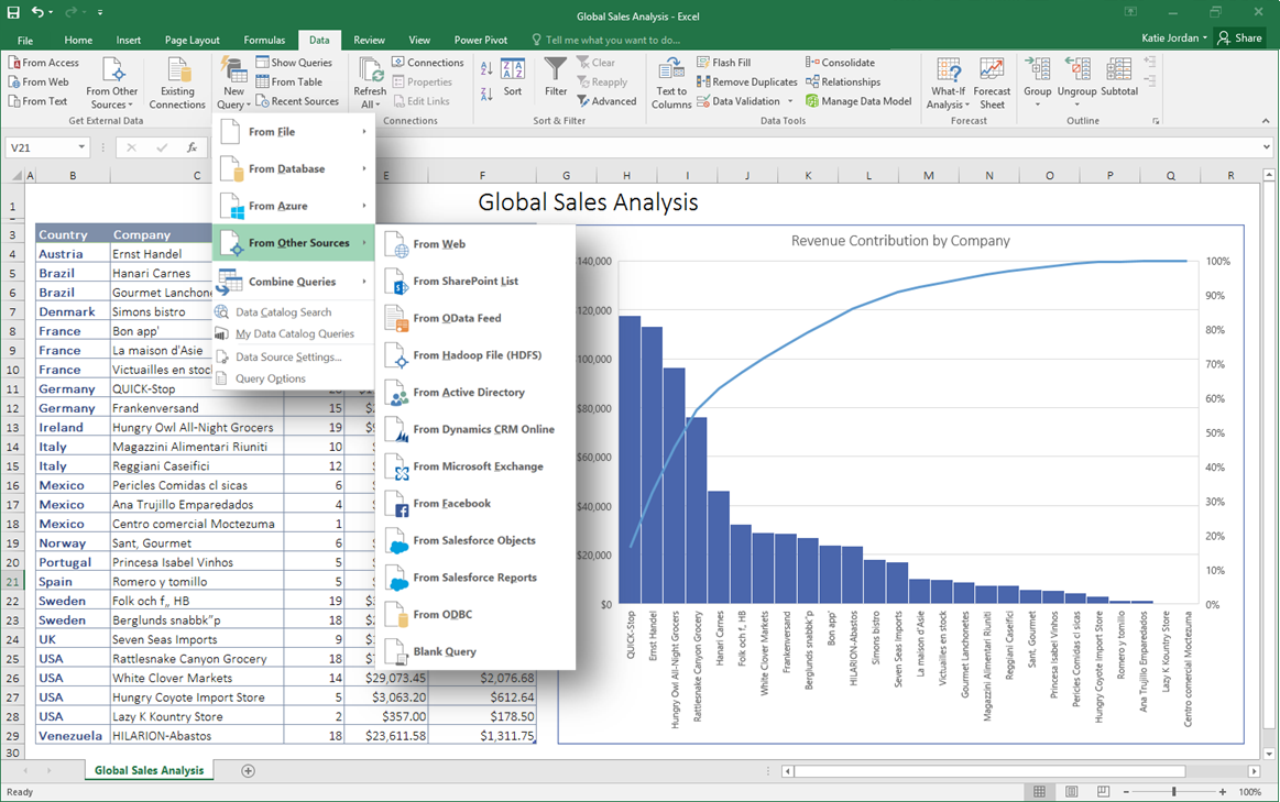 Learn how to shape and transform data 1