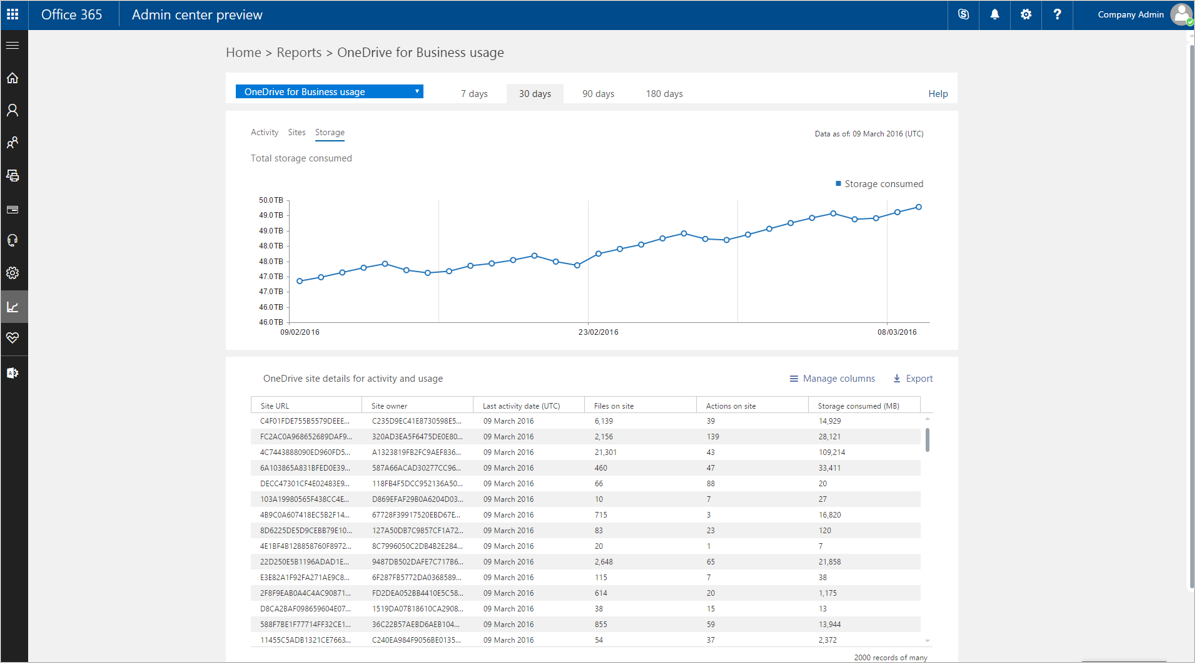 New reporting portal in the Office 365 admin center 4a