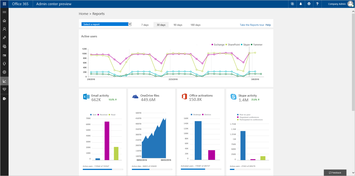 OneDrive for Business recognized as an EFSS leader and continues momentum with spring updates 6