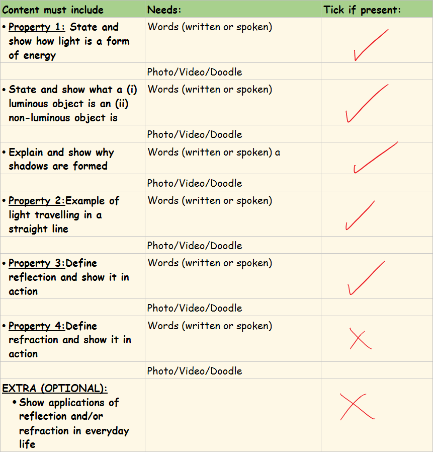 Assessment for learning using OneNote Class Notebooks 15
