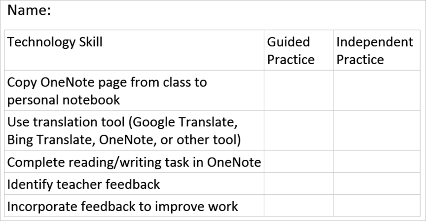 OneNote, ELL and special education at Sammamish High School 1