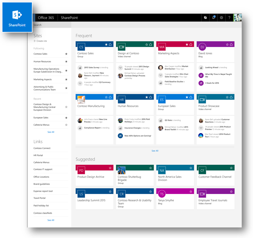 Sharepoint the mobile and intelligent intranet microsoft for Sharepoint 2013 blog template
