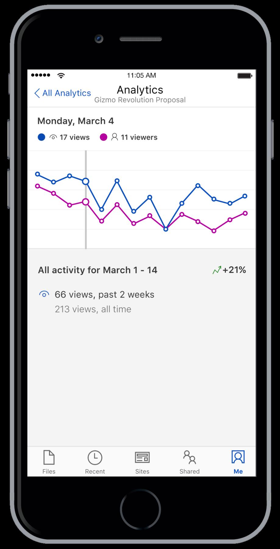 iOS_Analytics_withFrame