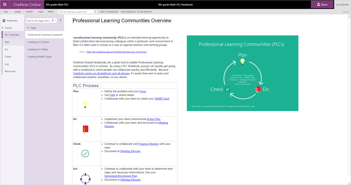 Professional learning community groups in Office 365