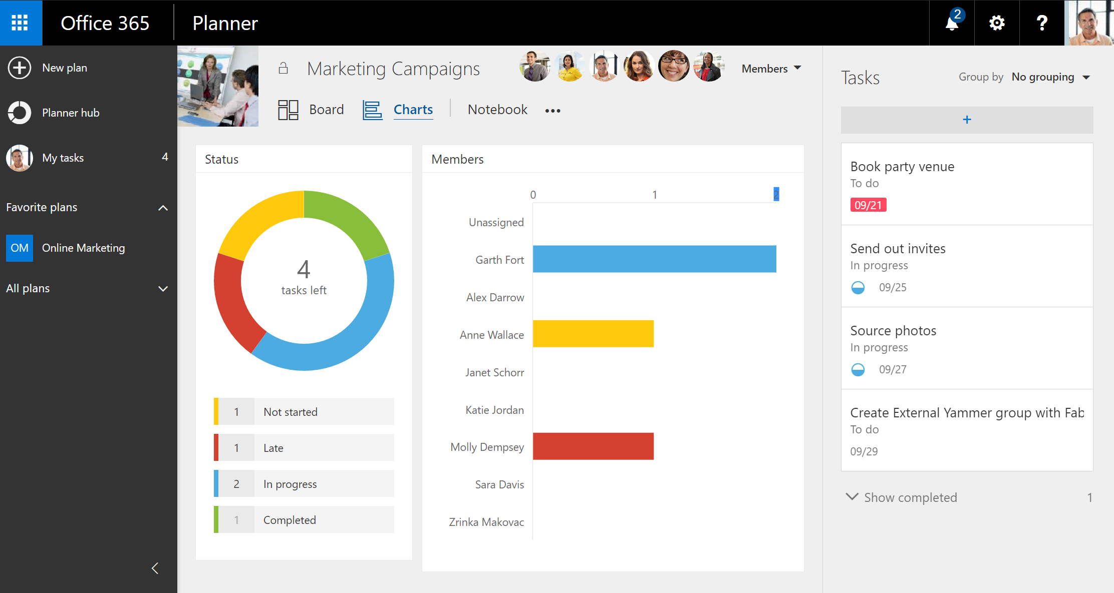 yammer strengthens team collaboration through integration with