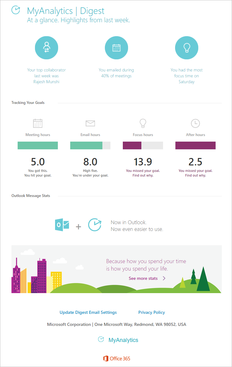 Microsoft Com1 Microsoft Way Redmond: Learn More About The Insights In Microsoft MyAnalytics