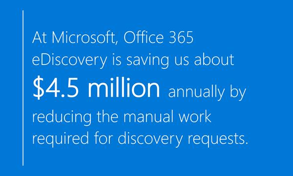 microsoft-saves-using-office-365-ediscovery-1