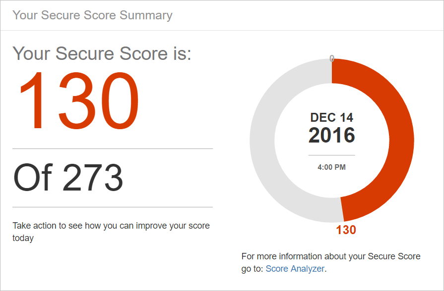 New office 365 capabilities help you proactively manage for Security company profile template