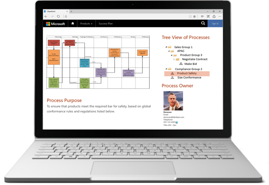 More features of Visio Online.