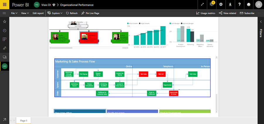 Gain Complete Insights With The Visio Visualizations In