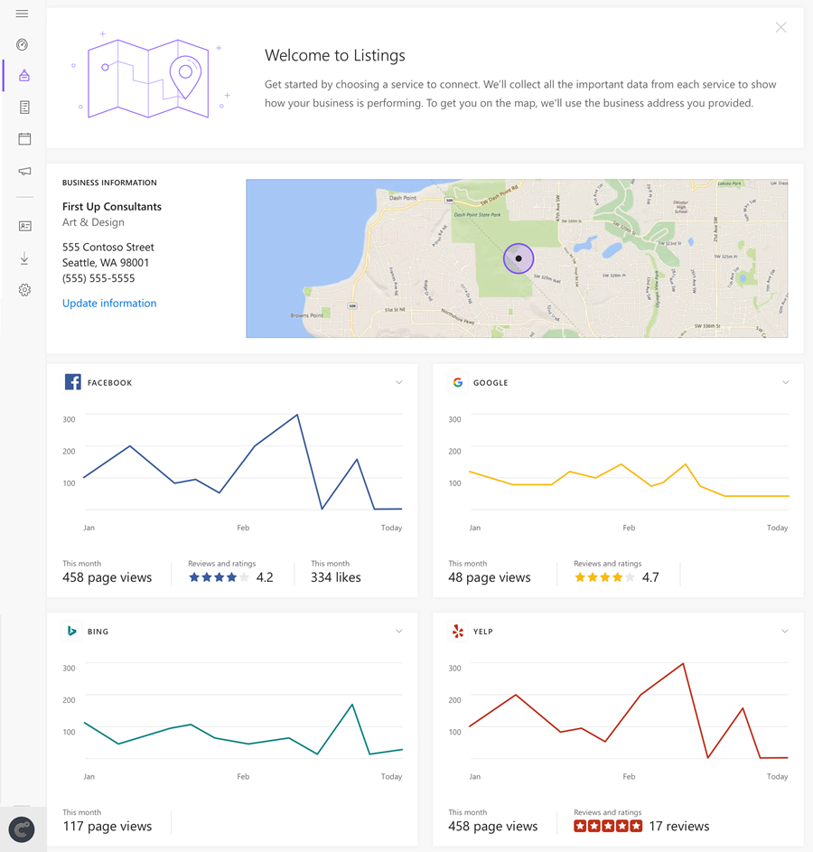 Image showing the Listings welcome screen with business contact information and map. The analytics for Google, Facebook, Bing and Yelp is displayed below the business information.