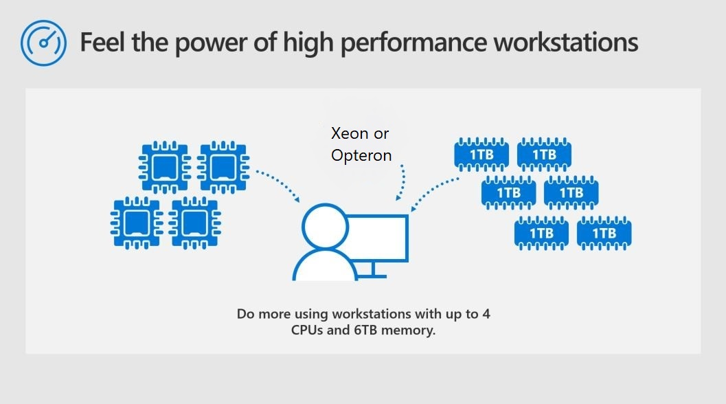 Slide showing feel the power of high-performance workstations