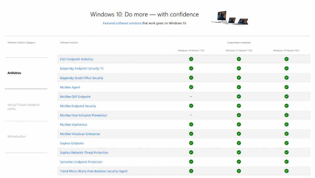 Featured software solutions that work great on Windows 10