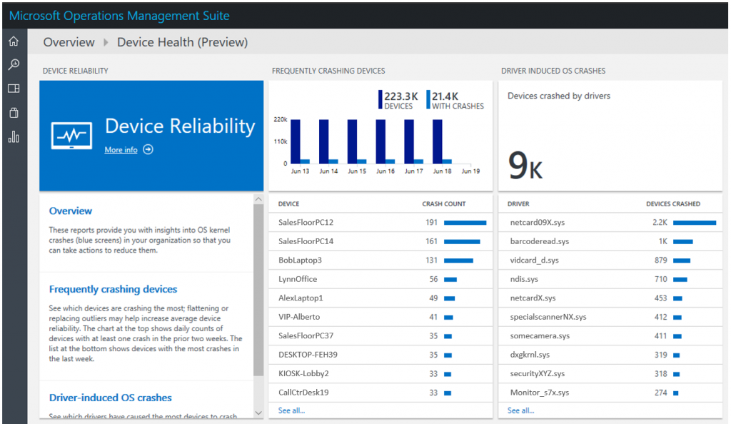 Device Health is the latest addition to Windows Analytics. Device Health helps identify issues that could affect a person's experience.