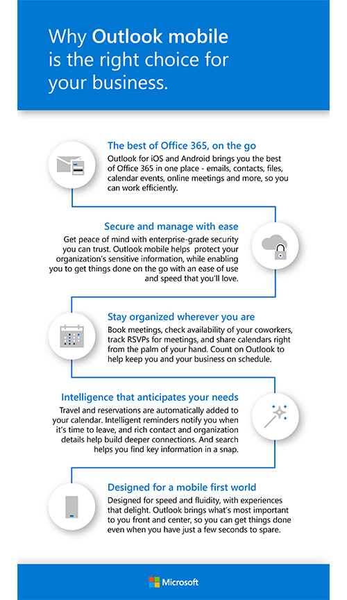 Infographic explains why Outlook mobile is the right choice for your business.