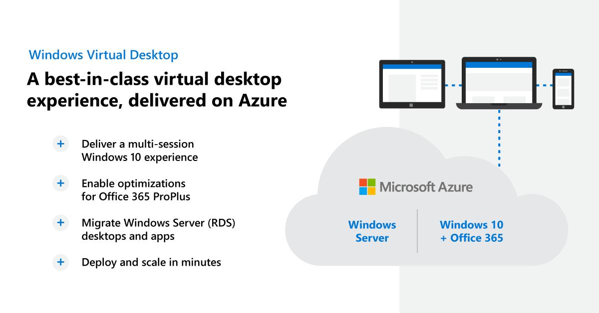 Windows Virtual Desktop, now in public preview