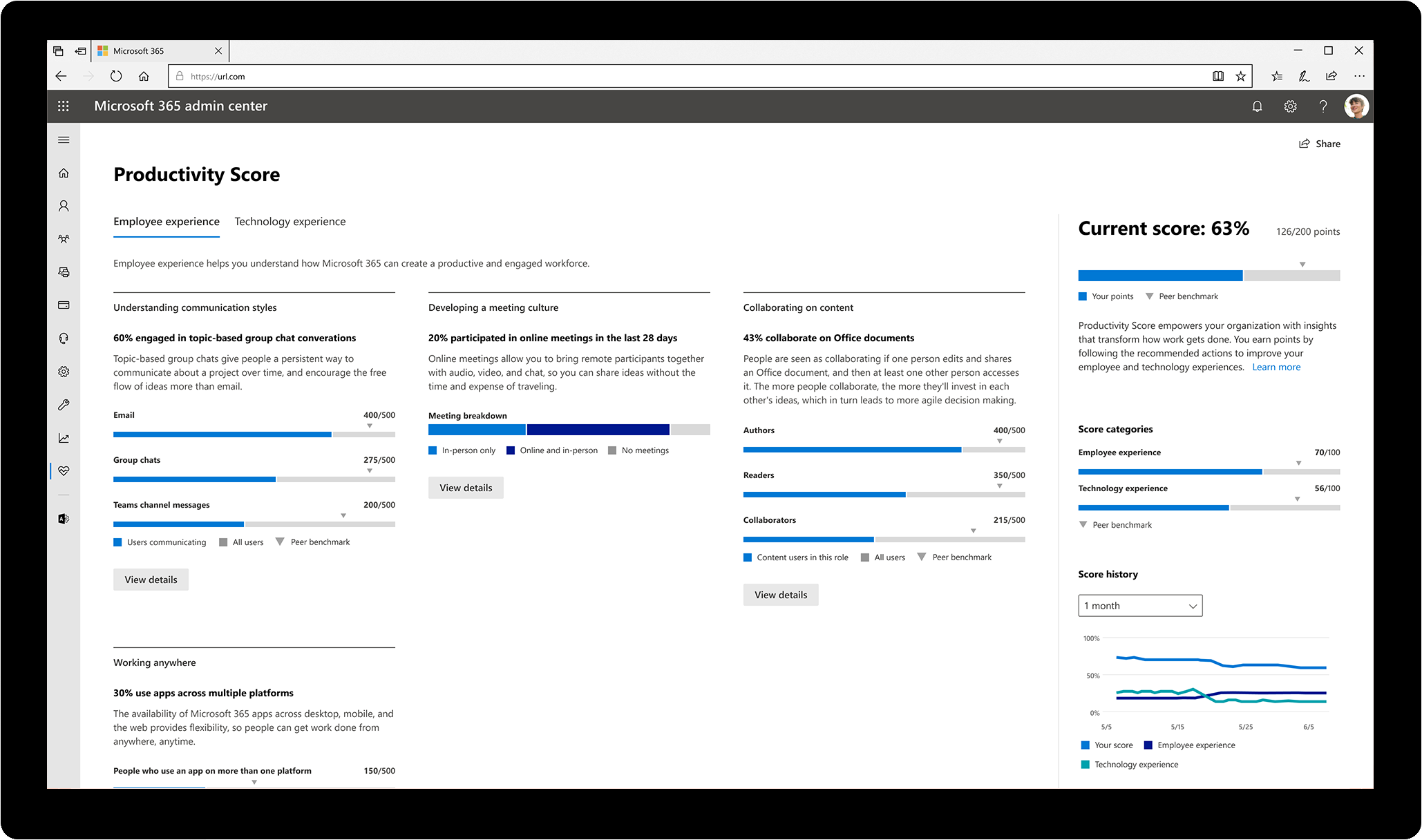 Screenshot of Productivity Score in the Microsoft 365 admin center.