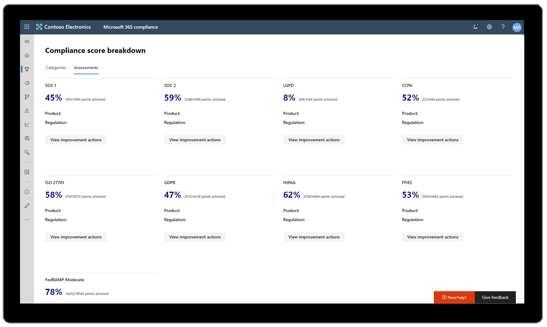 Image of a compliance score breakdown in the Microsoft 365 compliance center.