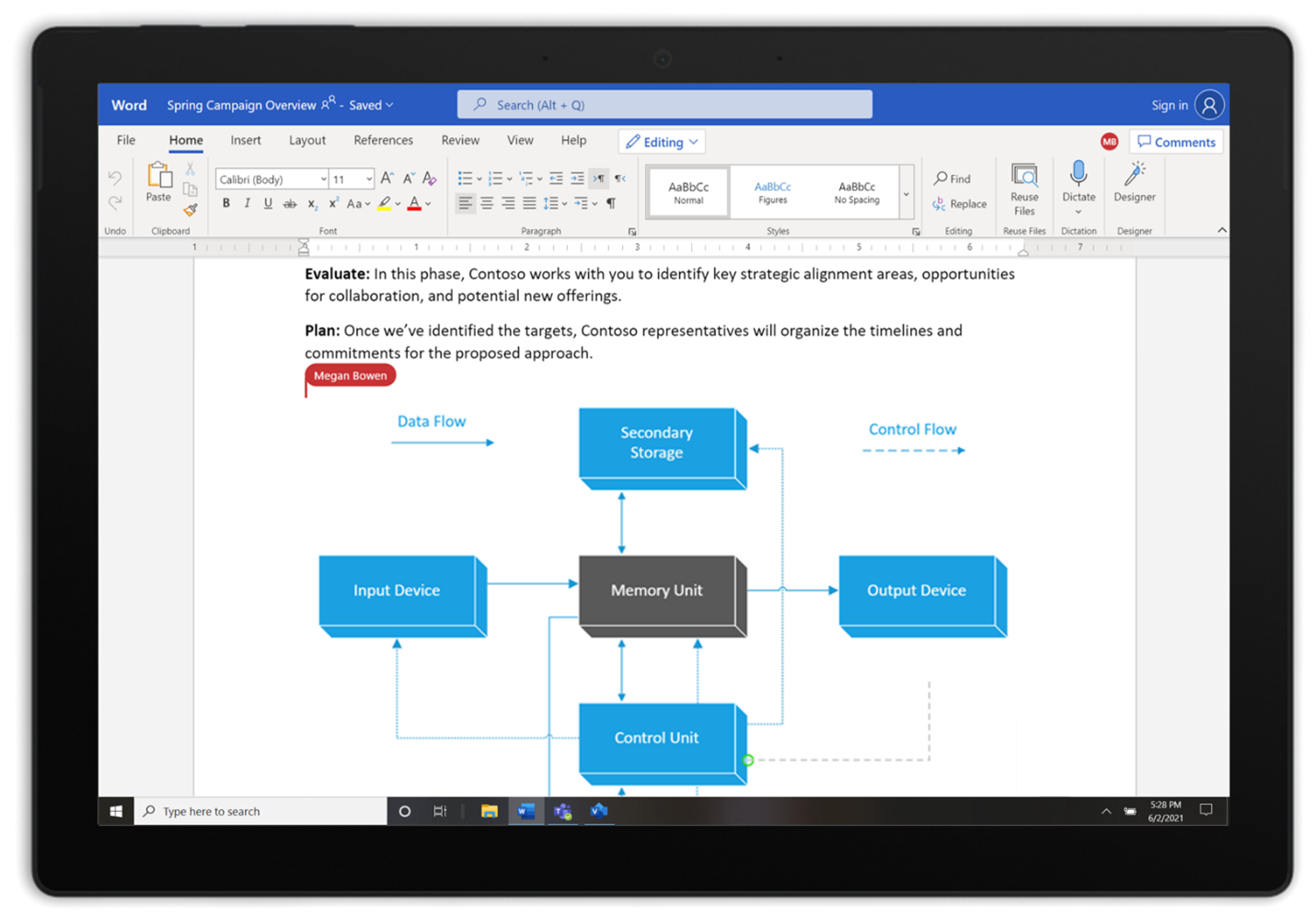 A screenshot of a Visio block diagram pasted into a Word document for more context