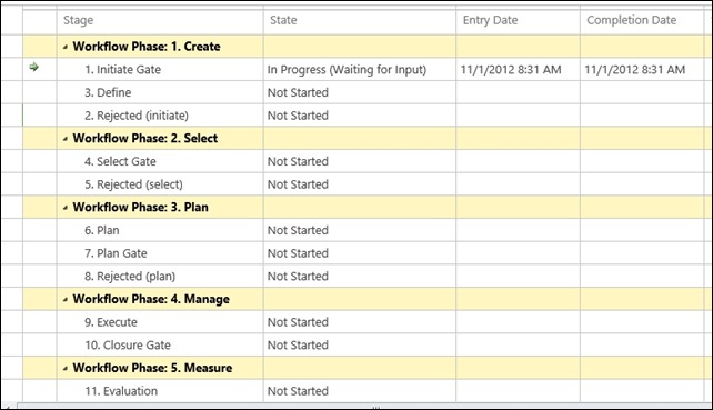 Microsoft Project Online - phases