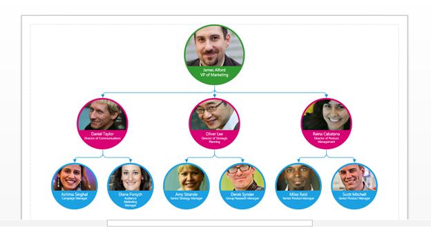 Datalinked Diagrams Creating A Diagram Microsoft Blog - Windows org chart template