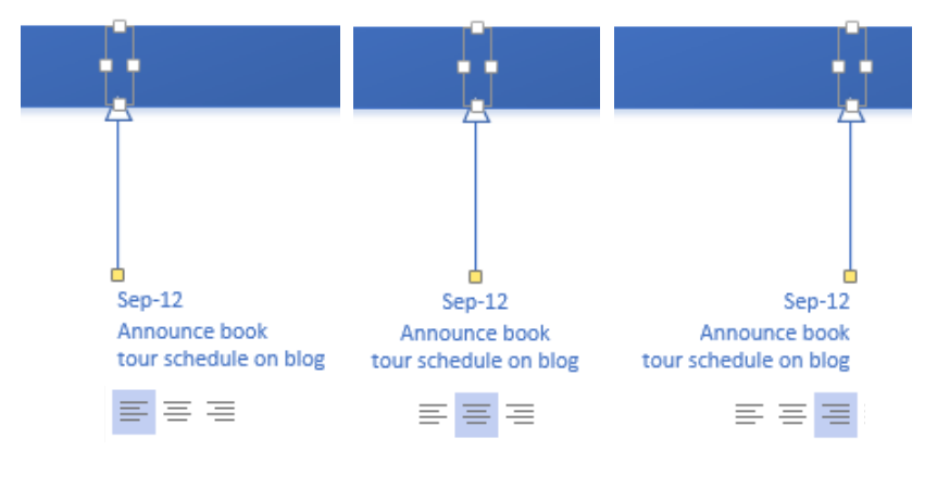 Aligning milestone text on a timeline