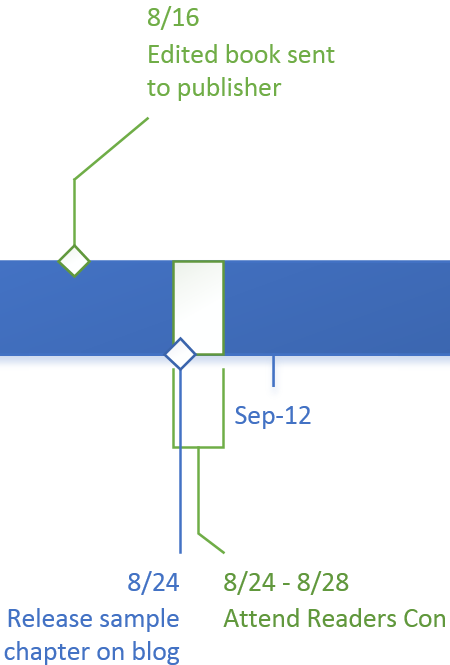 Top timeline tips in Visio - Microsoft 365 Blog