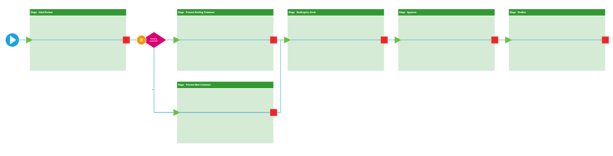 An empty SharePoint 2013 Workflow in Visio