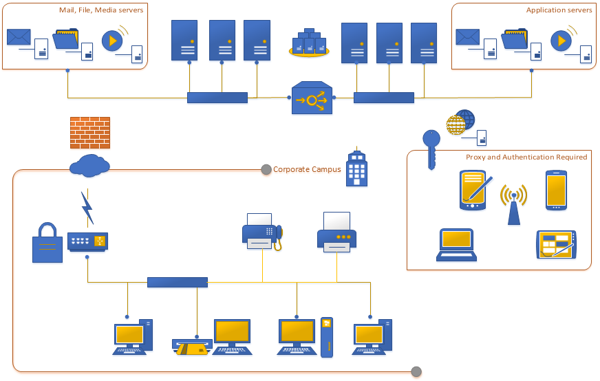 Modern shapes in the new visio org chart network for Visio timeline template download