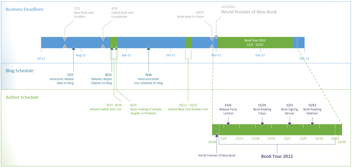 Top timeline tips in visio microsoft 365 blog visio timeline gumiabroncs Images