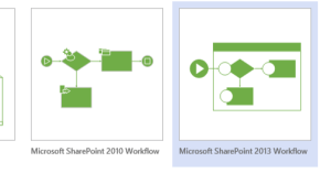 sharepoint 2013 workflows in visio microsoft 365 blog