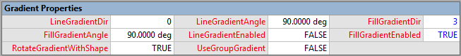 Gradient Properties section