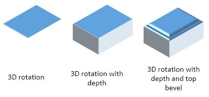 3D rotation effect