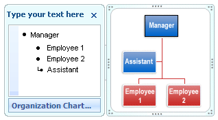 This example shows an organization chart