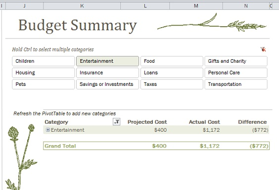 high level budget template thevillas co