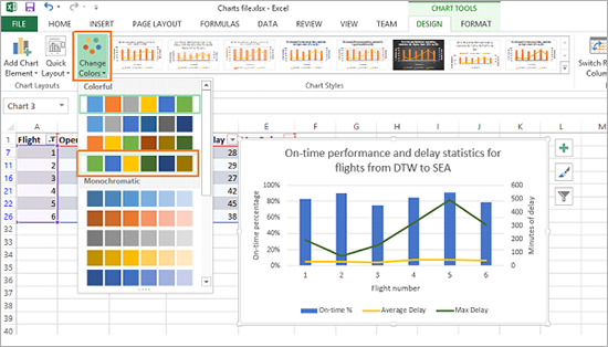 Telling a story with charts in excel 2013 microsoft 365 blog