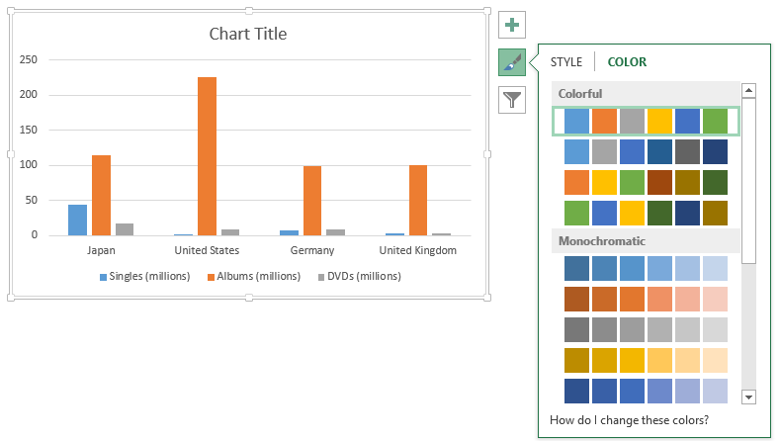 Chart Styles In The New Microsoft Office
