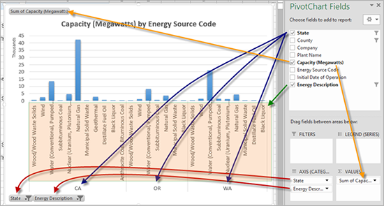practical pivotcharts in excel microsoft 365 blog