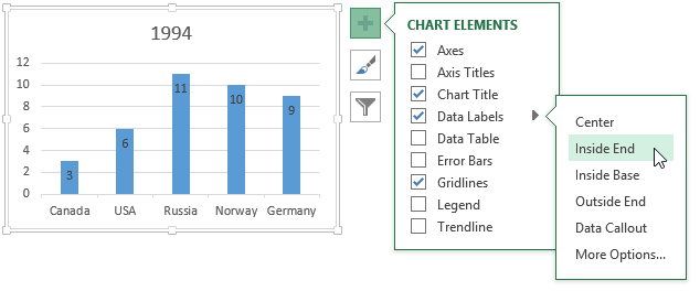 Chart elements customizing your chart microsoft 365 blog fly out menu to access fine grained options ccuart Choice Image