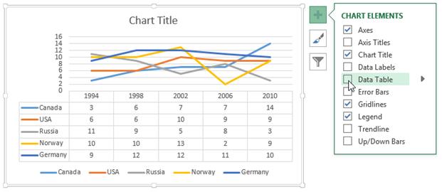 Chart Elements: Customizing Your Chart