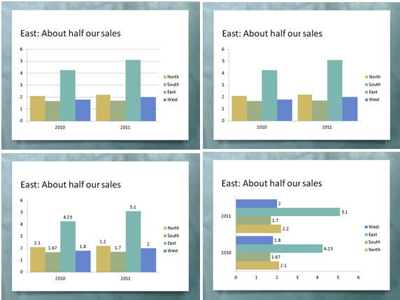Tips for turning your excel data into powerpoint charts microsoft tips for turning your excel data into powerpoint charts microsoft 365 blog ccuart Gallery