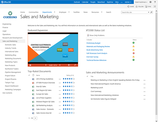 Whats new in sharepoint onlinetop 10 microsoft 365 blog a sample site showing the ui of a rich team site template with an embedded powerpoint web app a rollup top rated doc list a kpi chart and the new toneelgroepblik Choice Image