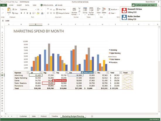 online excel spreadsheet